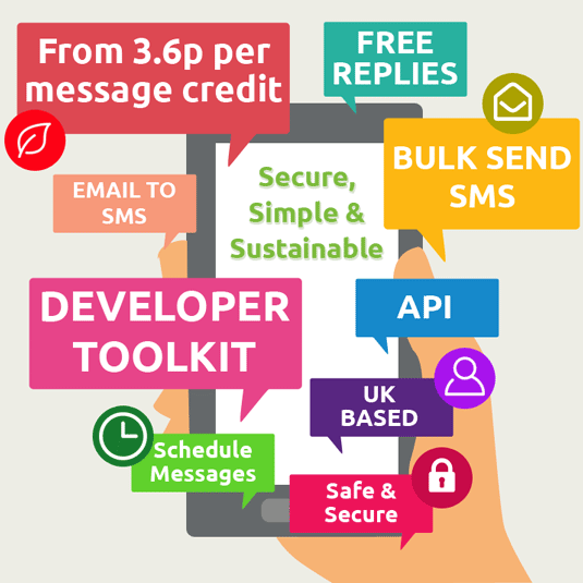 Online SMS, Send Text Message, Bulk SMS UK, Text Messaging – Green Text